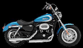 Harley Sportster Saddlebags