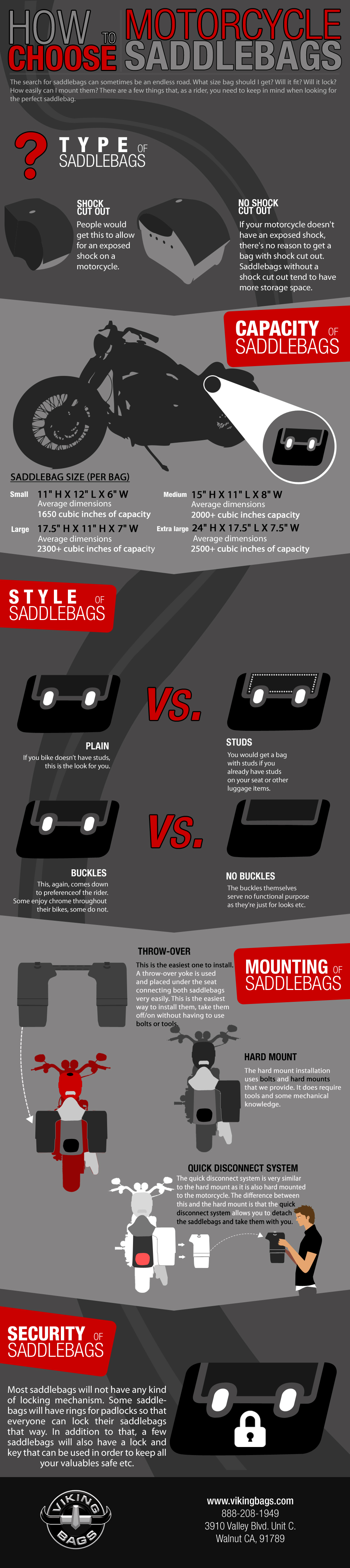 How To Choose Motorcycle Saddlebags Infographic